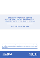 Asia Pacific Government Response Overview - 01 July 2020