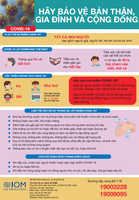 Viet Nam - Flyer on public health (Vietnamese, English)